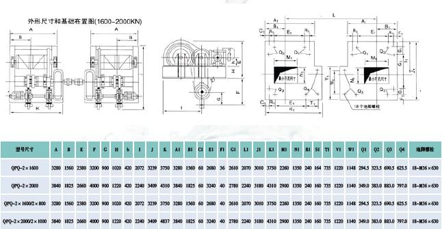 固定式启闭机可以分为:螺杆式、卷扬式、液压式,这三种类型的启闭机在安装时都要先预埋好基础螺栓。小型和单机架启闭机可整机吊装,调试后与闸门连接;多 架双吊点启闭机,一般是分解运到现场,先吊装机架并调整后,组装其他部件,调试后与闸门连接;液压启闭机则先将油缸吊装于已安装好的机架上调整,同时安装 油泵、管路和阀等,调试后与闸门连接。 QPQ双吊点启闭机主要用于水利水电工程中启闭平面闸门,用来关闭泄水,进水及尾水孔口,调节发电量,泄洪排漂,放过船只等,当输水管道或水轮机组需检修 时,又可关闭进水口闸门进行检修。该